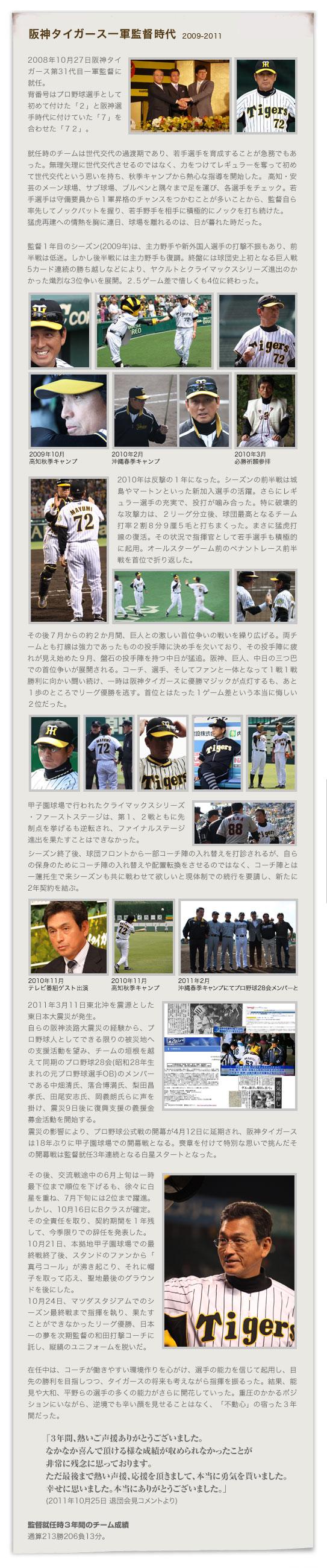阪神監督時代サンプル020214